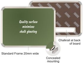 Parrot Chalk Board - Non Magnetic 600 x 450mm